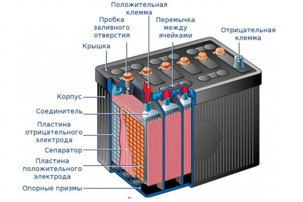 параметры гелевых аккумуляторов